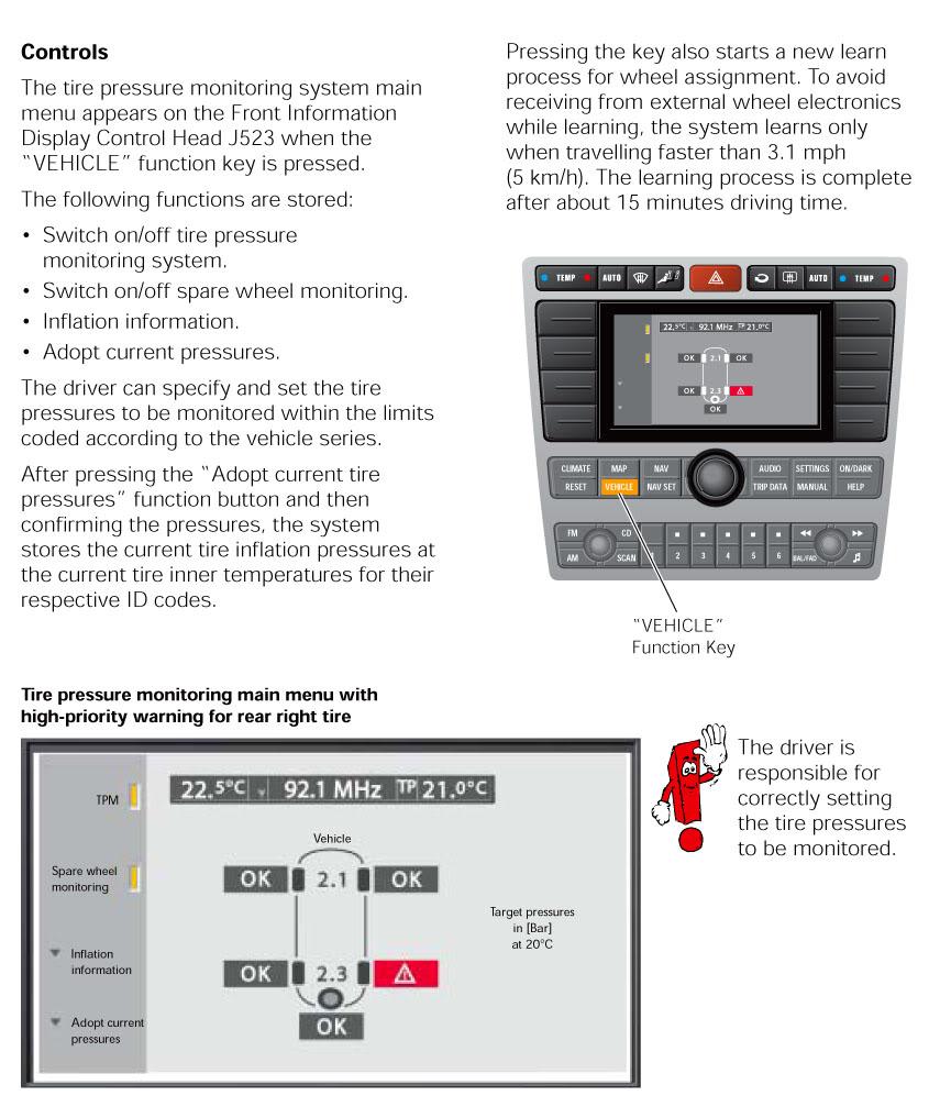 Vwvortexcom Tire Pressure Monitoring System Tpms Design 2004 Volkswagen Phaeton Fuse Box Location Http I979photobucketcom Albums Ae275 Paneuropean Tpms09