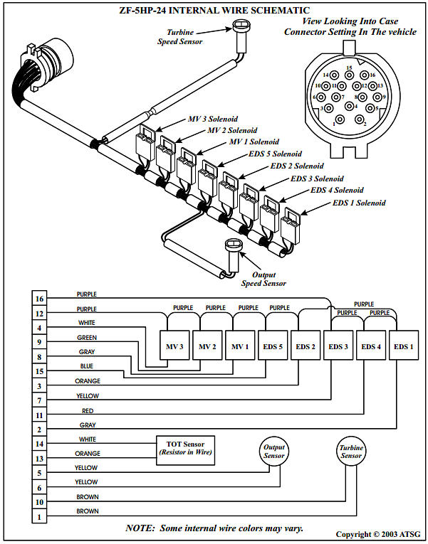 Zf Wiring Diagrams