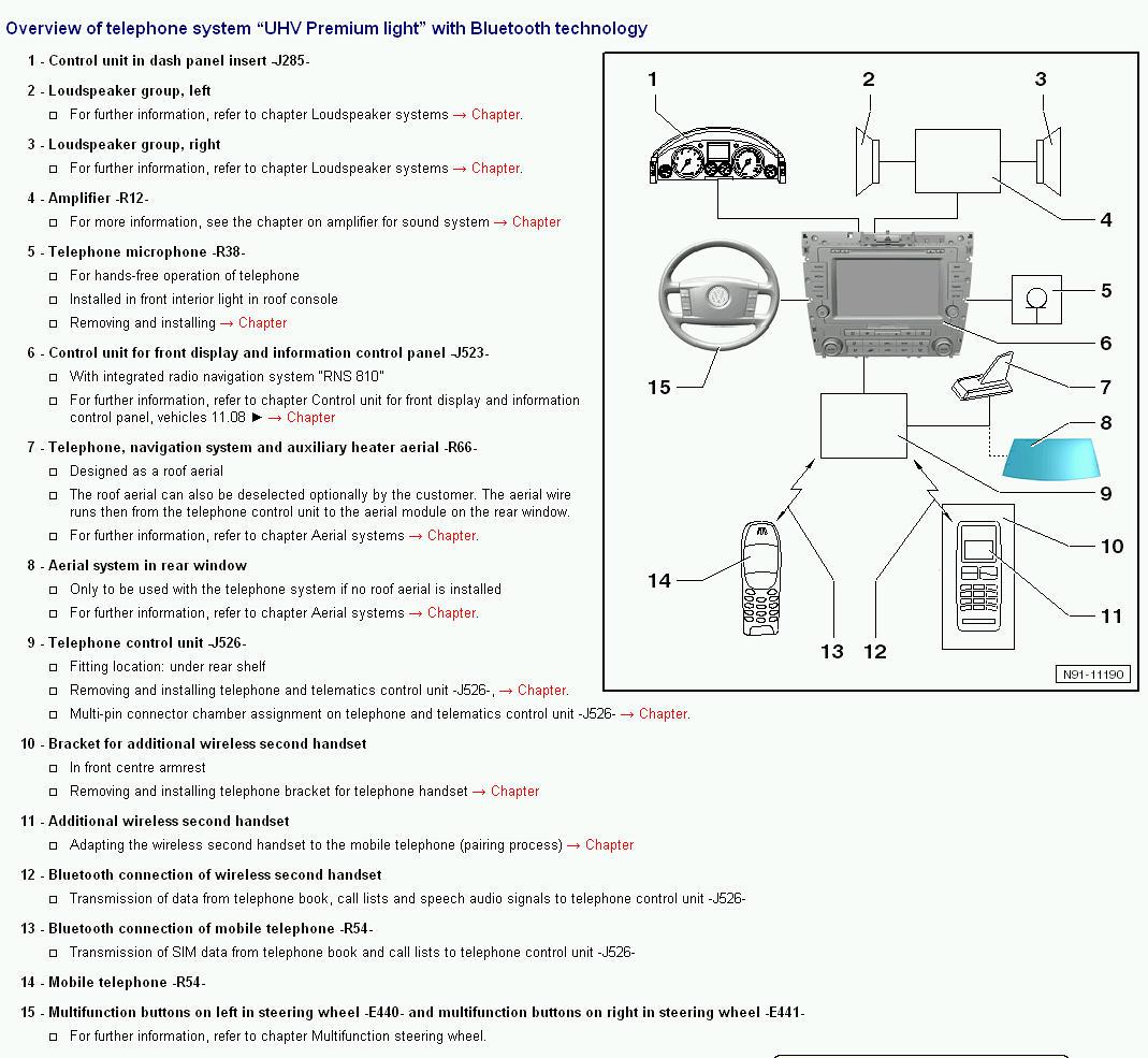 Bluetooth Pairing Adapter F�r Vw Uhv Standard: Vw Uhv Premium Manual